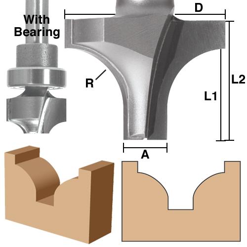 Plunge Roundover Bits - Flat Bottom