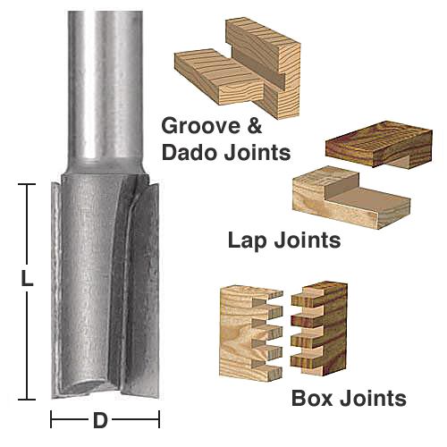 CNC Straight Router Bits